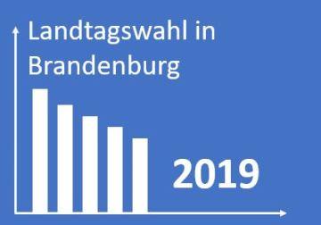 Brandenburg Wahl Hochrechnung